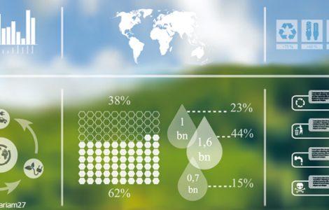 Ein Bremsen der Energiewende gefährdet die Klimaziele