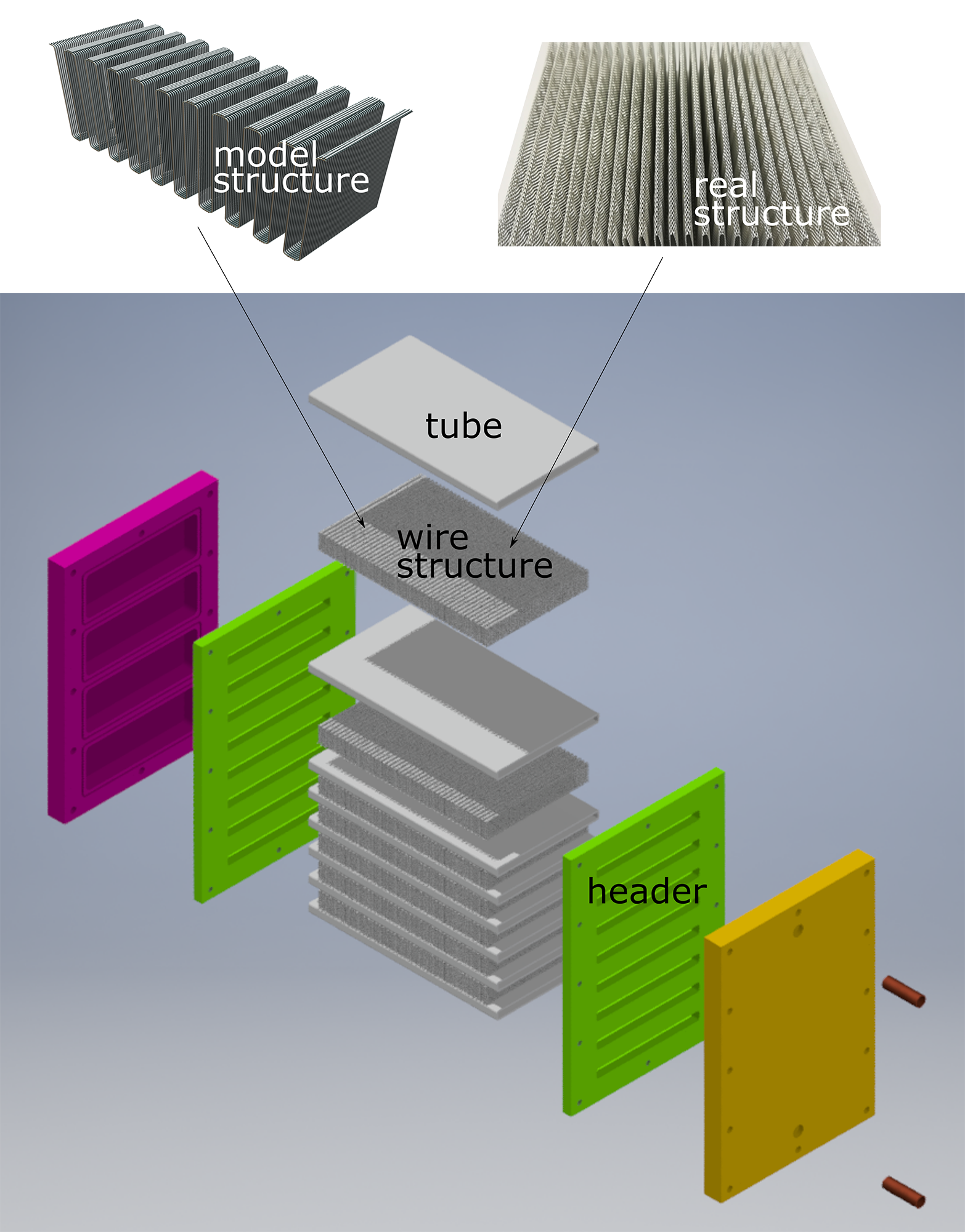 Figure 3: Design of a wire structure heat exchanger for a measuring campaign at Fraunhofer ISE